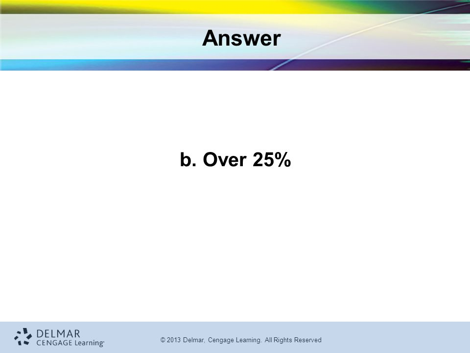 © 2013 Delmar, Cengage Learning. All Rights Reserved Answer b. Over 25%