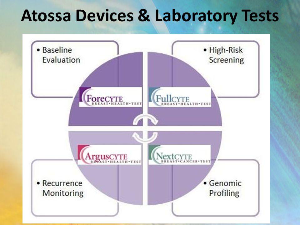 Atossa Devices & Laboratory Tests