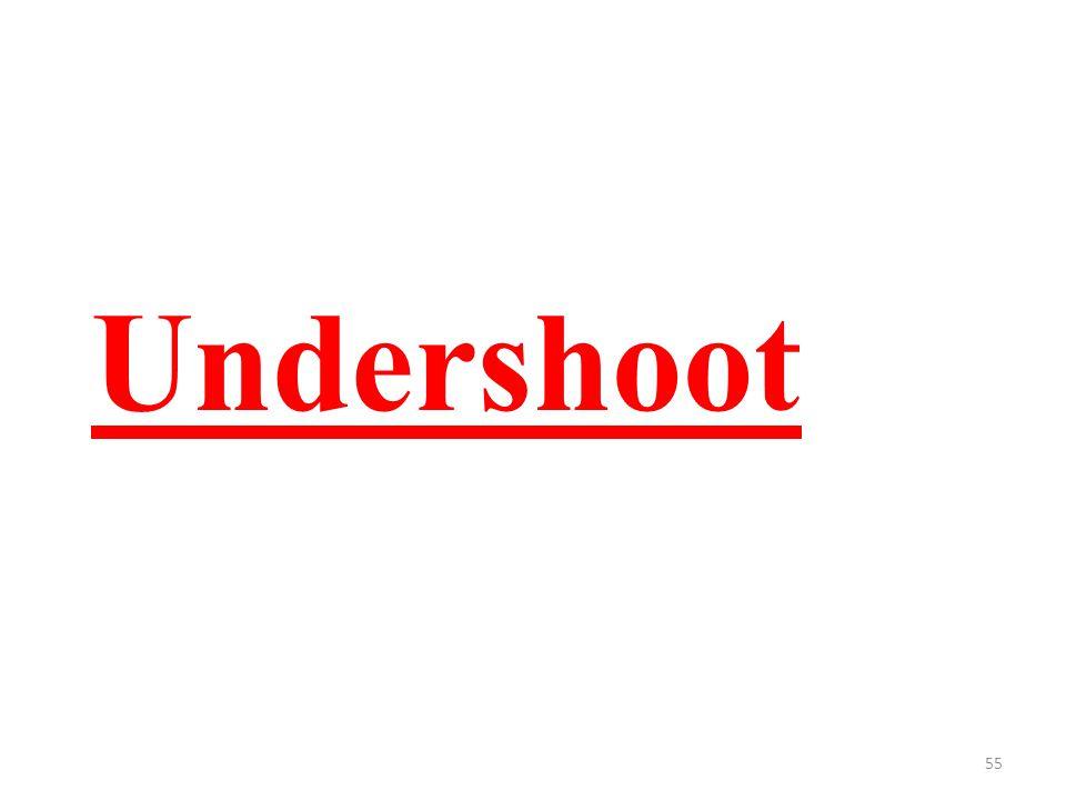 55 Undershoot