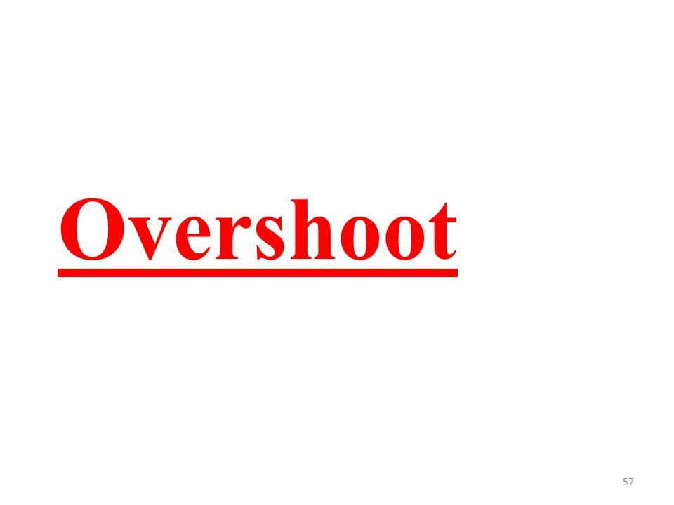 57 Overshoot