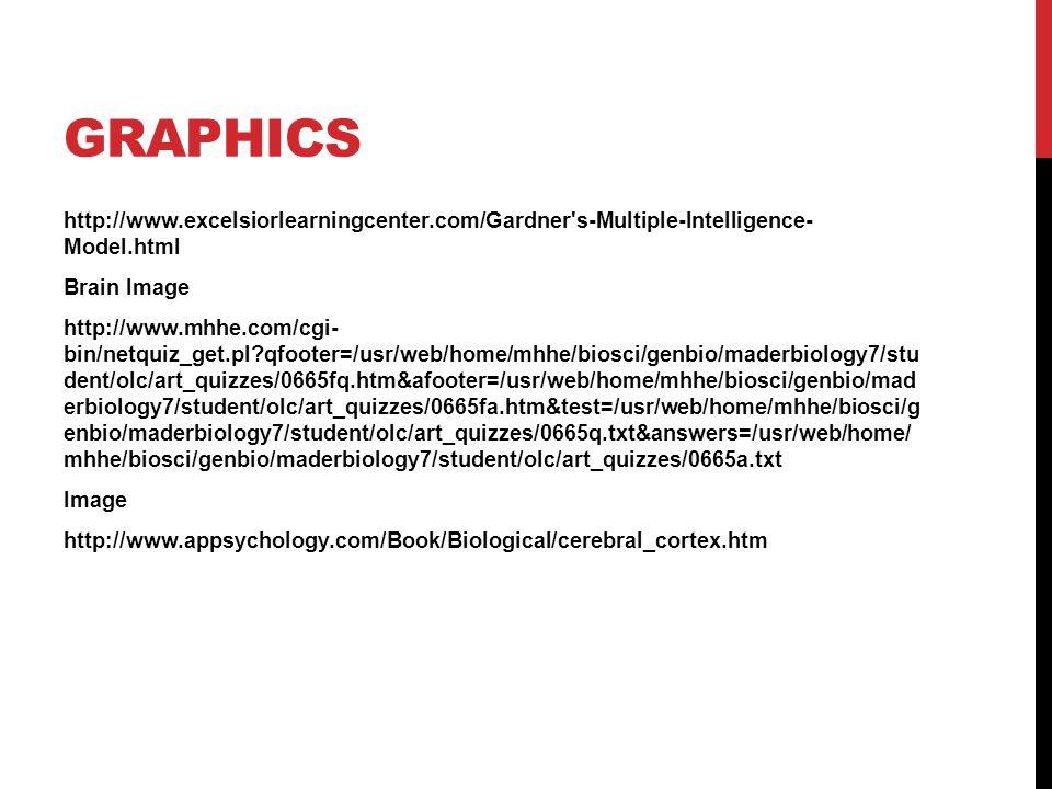 GRAPHICS http://www.excelsiorlearningcenter.com/Gardner's-Multiple-Intelligence- Model.html Brain Image http://www.mhhe.com/cgi- bin/netquiz_get.pl?qf