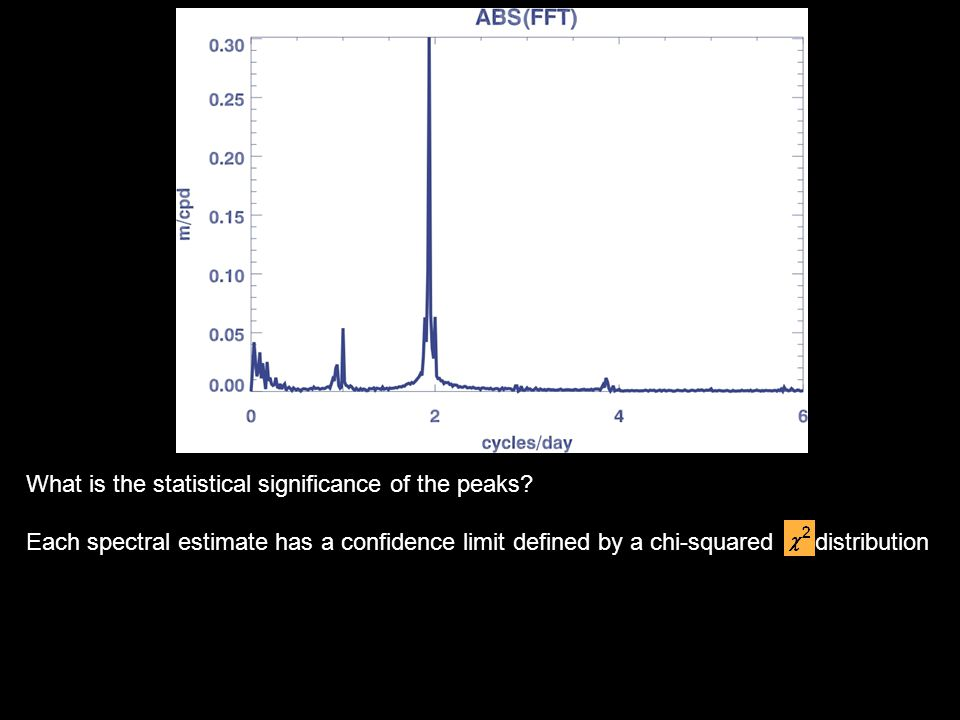 What is the statistical significance of the peaks? Each spectral estimate has a confidence limit defined by a chi-squared distribution