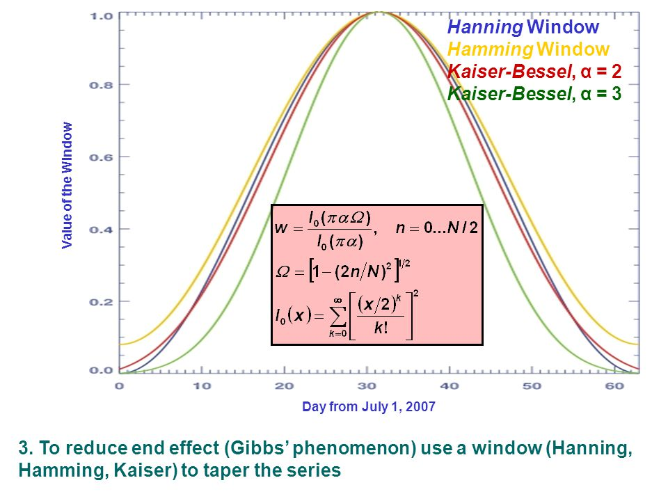 Day from July 1, 2007 Value of the Window Hanning Window Hamming Window Kaiser-Bessel, α = 2 Kaiser-Bessel, α = 3 3. To reduce end effect (Gibbs' phen