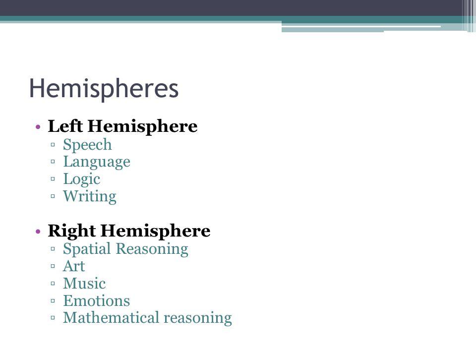 Hemispheres Left Hemisphere ▫Speech ▫Language ▫Logic ▫Writing Right Hemisphere ▫Spatial Reasoning ▫Art ▫Music ▫Emotions ▫Mathematical reasoning