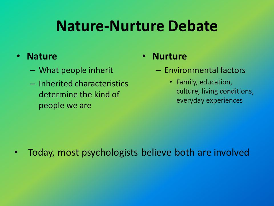 Nature-Nurture Debate Nature – What people inherit – Inherited characteristics determine the kind of people we are Nurture – Environmental factors Fam