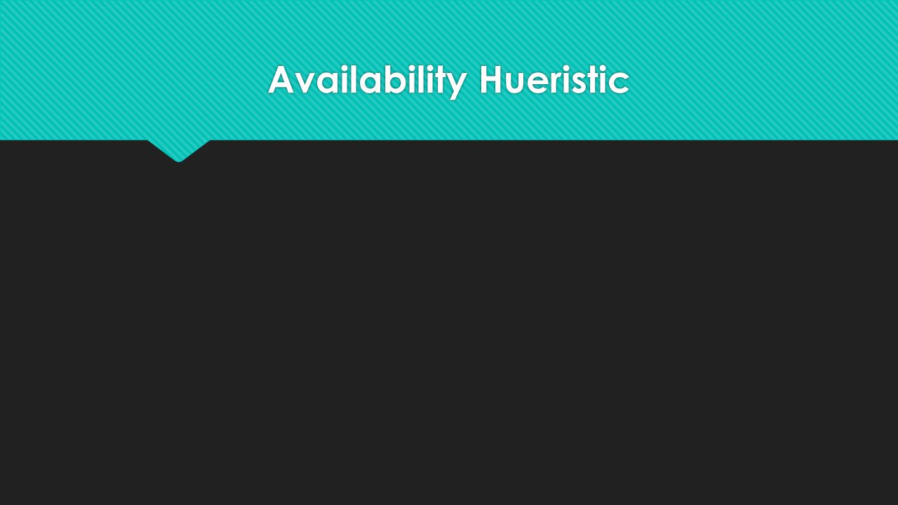 Availability Hueristic