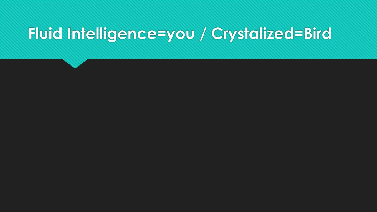 Fluid Intelligence=you / Crystalized=Bird