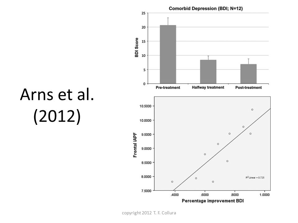 Arns et al. (2012) copyright 2012 T. F. Collura
