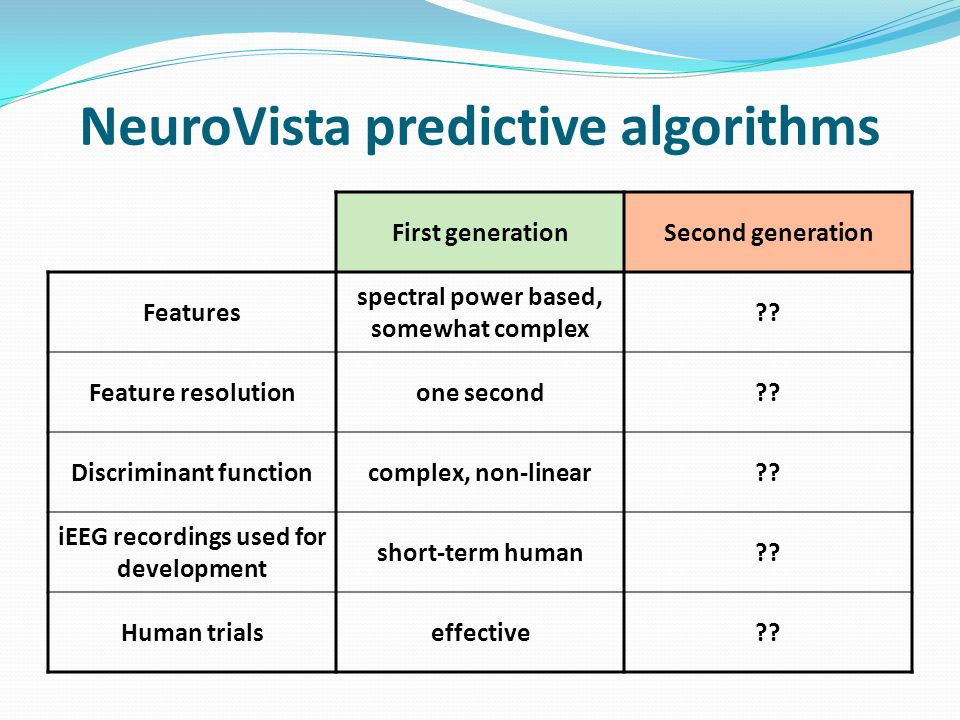 NeuroVista predictive algorithms First generationSecond generation Features spectral power based, somewhat complex ?.