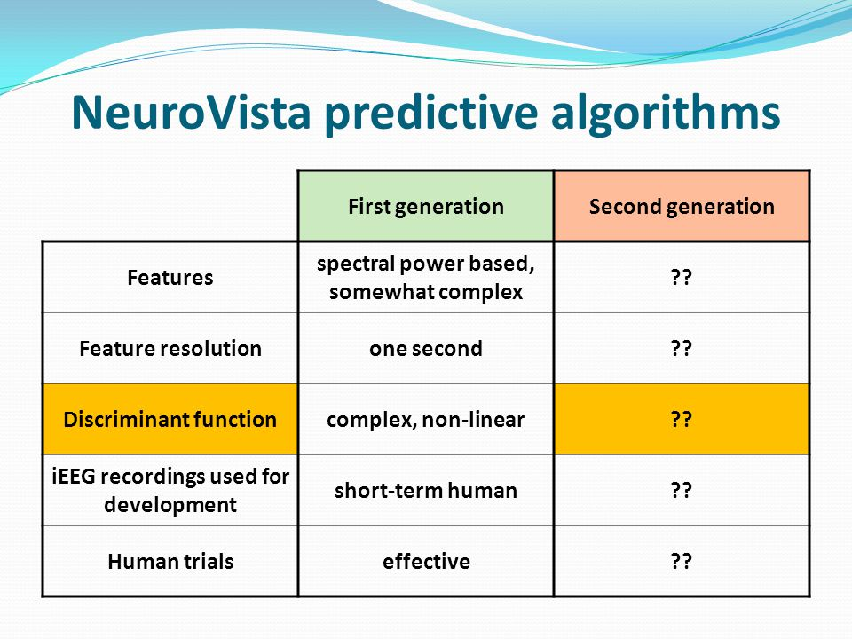 NeuroVista predictive algorithms First generationSecond generation Features spectral power based, somewhat complex .