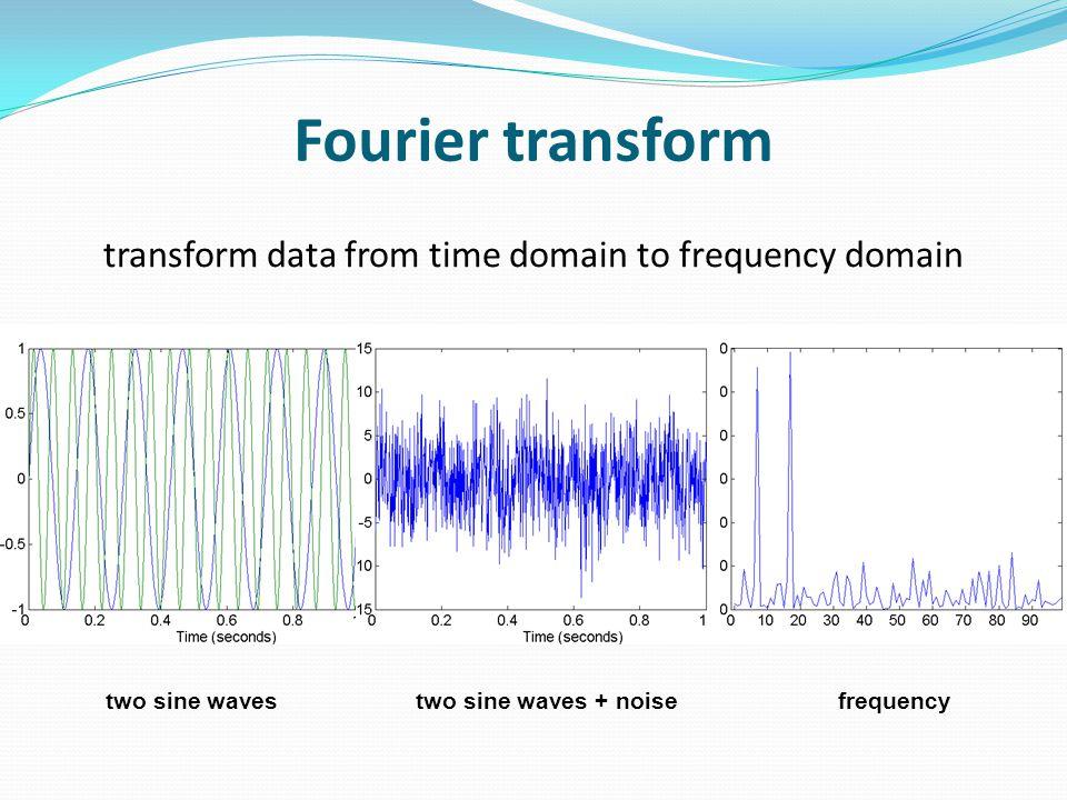 Fourier transform transform data from time domain to frequency domain two sine wavestwo sine waves + noisefrequency
