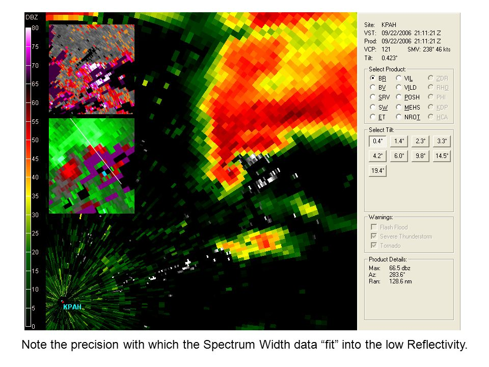 "Note the precision with which the Spectrum Width data ""fit"" into the low Reflectivity."