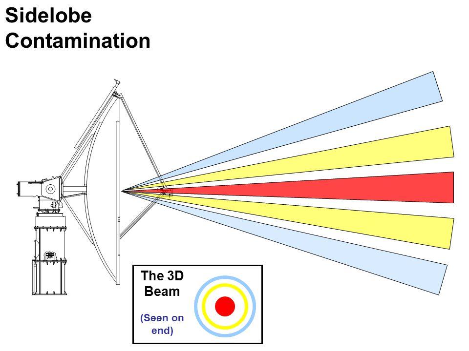 Federal Meteorological Handbook 11- Part B Doppler Radar Theory and Meteorology 3.6 Data Contamination by Antenna Sidelobe Signal.