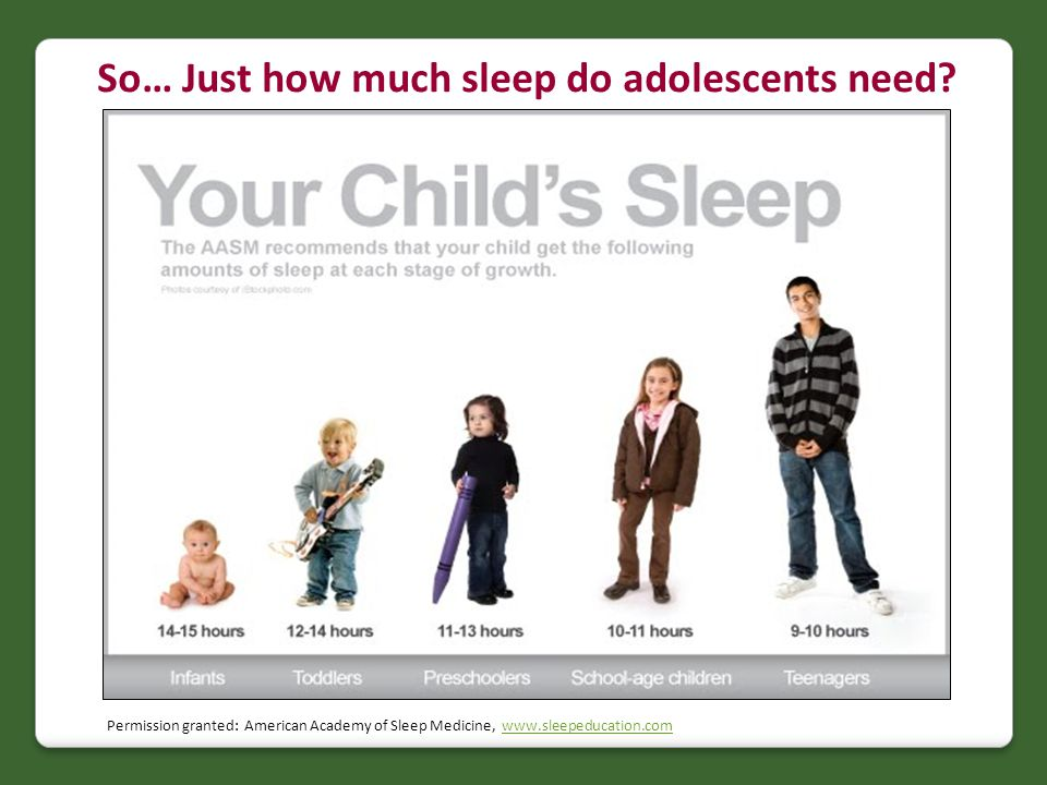 So… Just how much sleep do adolescents need.