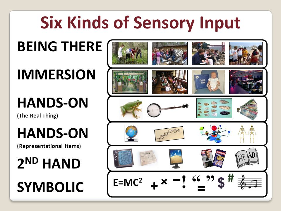 "Six Kinds of Sensory Input BEING THERE IMMERSION HANDS-ON (The Real Thing) HANDS-ON (Representational Items) 2 ND HAND SYMBOLIC E=MC 2 + + ! "" "" = # $"