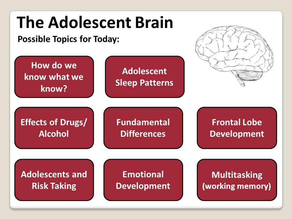 Additional Resources on Adolescents and Sleep  Teen sleep: Why is Your Teen so Tired.