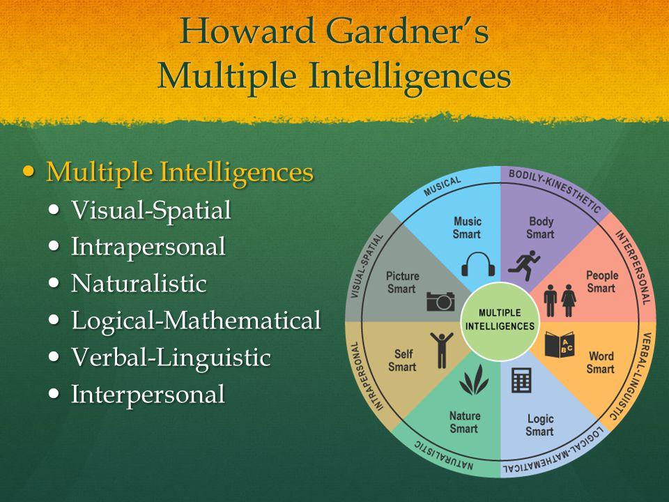 Howard Gardner's Multiple Intelligences Multiple Intelligences Multiple Intelligences Visual-Spatial Visual-Spatial Intrapersonal Intrapersonal Natura