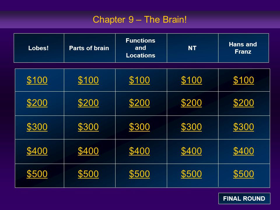 The Sliding Filament Theory: $500 Answer What is the epithalamus, the thalamus, and the hypothalamus BACK TO GAME