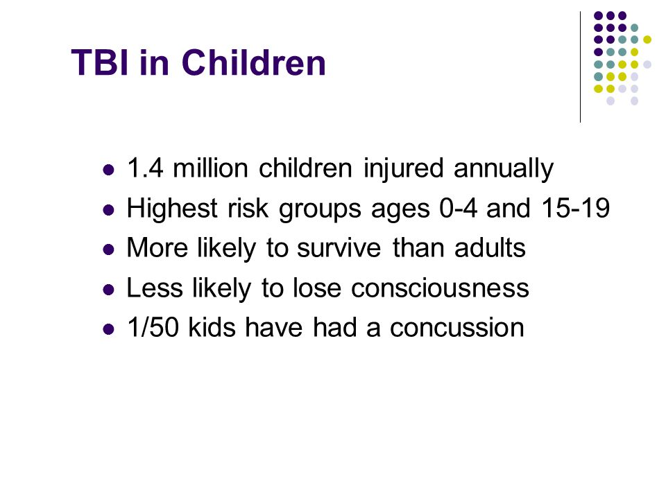 TBI in Children 1.4 million children injured annually Highest risk groups ages 0-4 and 15-19 More likely to survive than adults Less likely to lose co