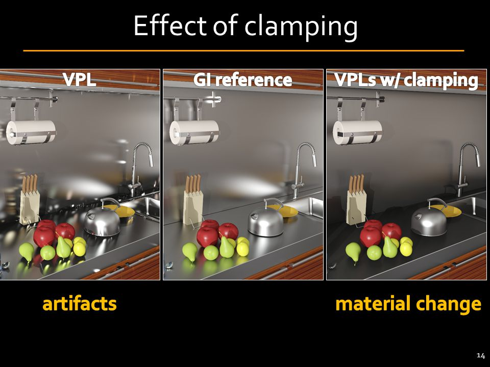 Effect of clamping 14