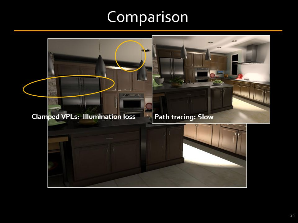 Comparison 21 Clamped VPLs: Illumination loss Path tracing: Slow