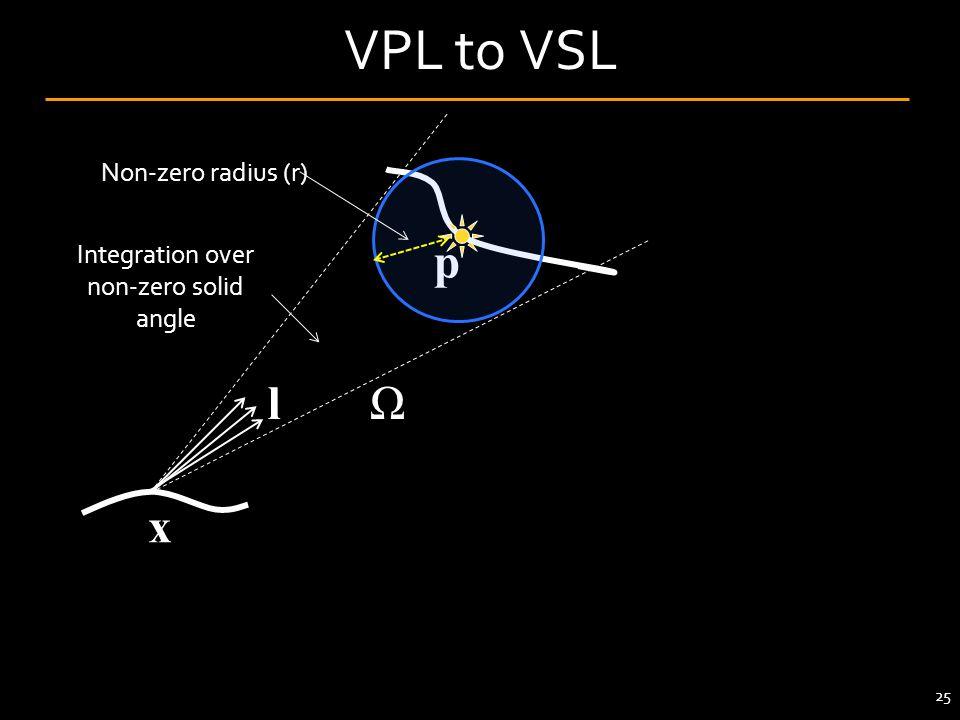 25 VPL to VSL x p l Non-zero radius (r) Ω Integration over non-zero solid angle
