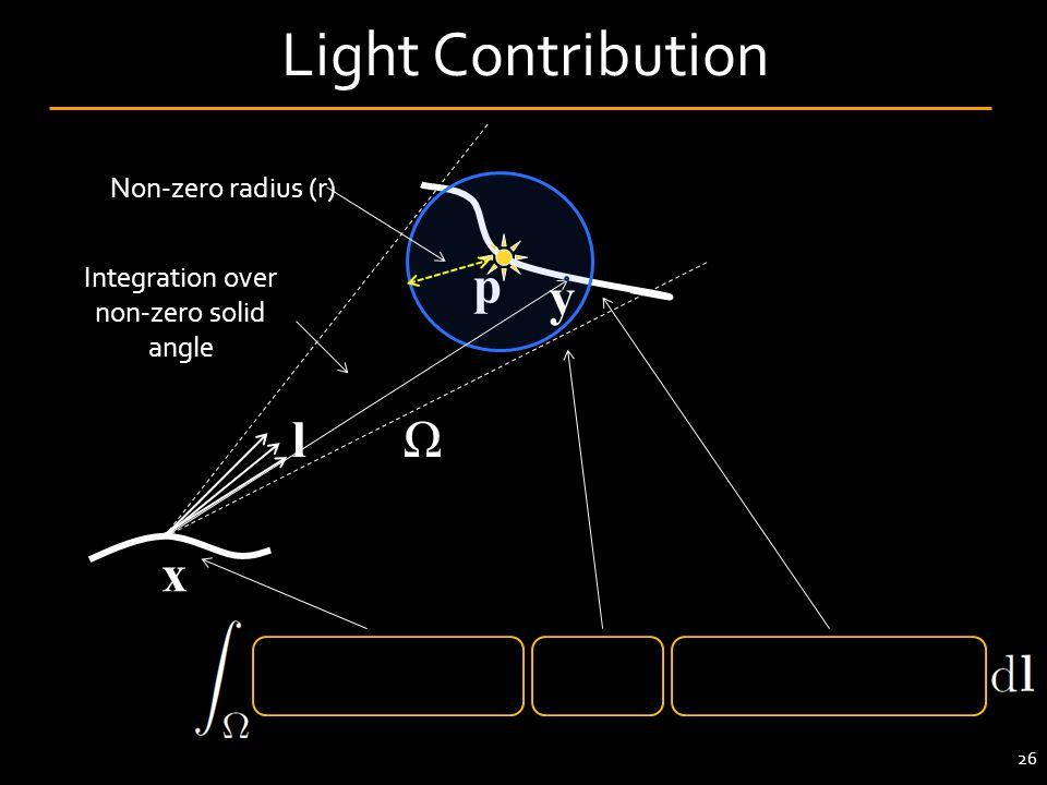 26 Light Contribution x p l Non-zero radius (r) Ω Integration over non-zero solid angle y