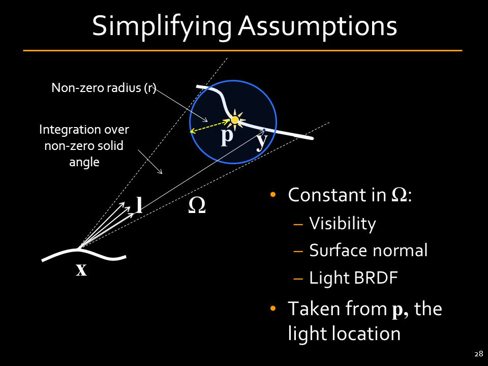 28 Simplifying Assumptions x p l Non-zero radius (r) Ω Integration over non-zero solid angle y Constant in Ω: –Visibility –Surface normal –Light BRDF