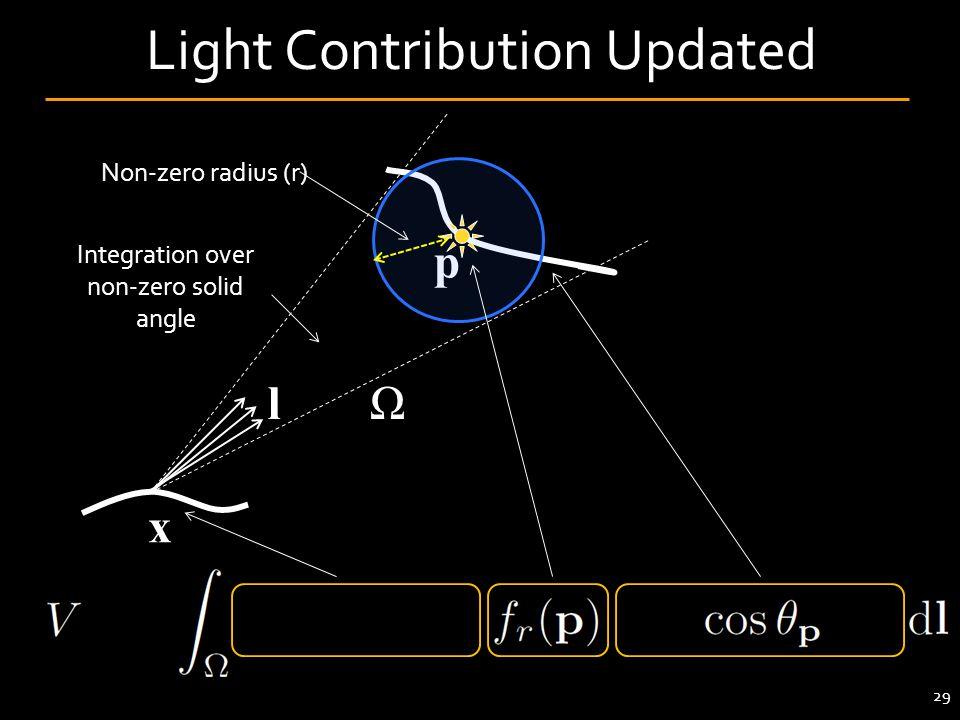 29 Light Contribution Updated x p l Non-zero radius (r) Ω Integration over non-zero solid angle