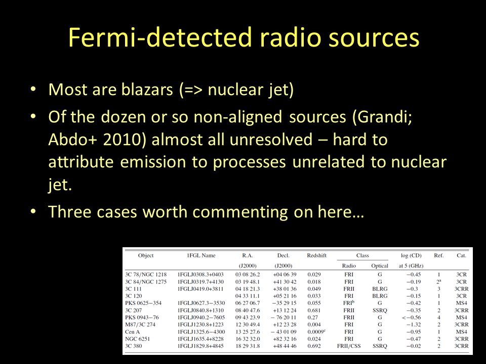 Fermi-detected radio sources Most are blazars (=> nuclear jet) Of the dozen or so non-aligned sources (Grandi; Abdo+ 2010) almost all unresolved – hard to attribute emission to processes unrelated to nuclear jet.