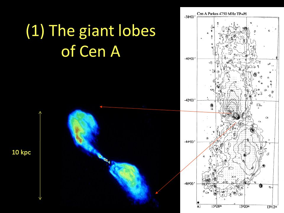 (1) The giant lobes of Cen A 10 kpc
