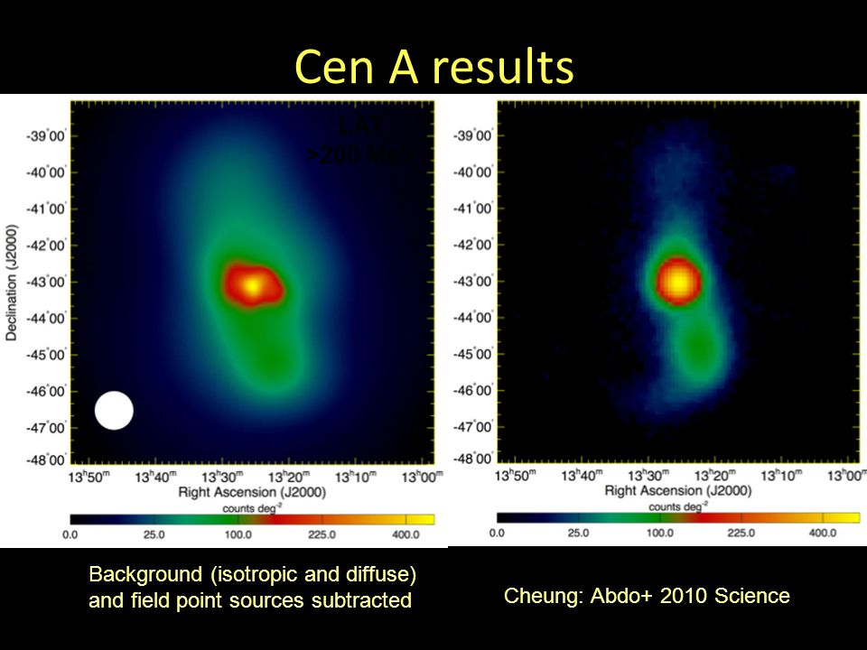 Cen A results Background (isotropic and diffuse) and field point sources subtracted LAT >200 MeV WMAP 22 GHz Cheung: Abdo+ 2010 Science