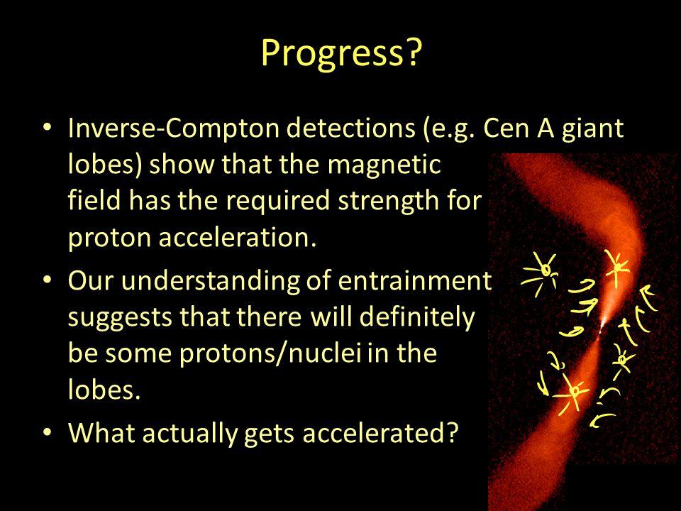 Progress. Inverse-Compton detections (e.g.