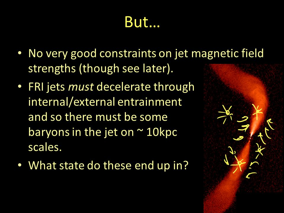 But… No very good constraints on jet magnetic field strengths (though see later). FRI jets must decelerate through internal/external entrainment and s