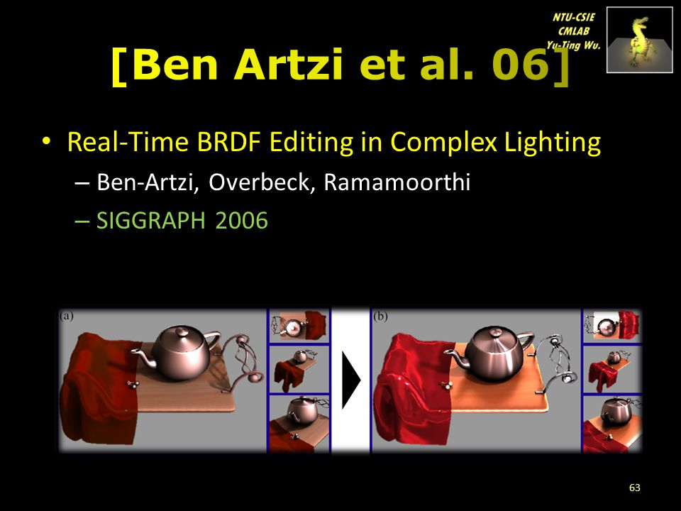 Real-Time BRDF Editing in Complex Lighting – Ben-Artzi, Overbeck, Ramamoorthi – SIGGRAPH 2006 63