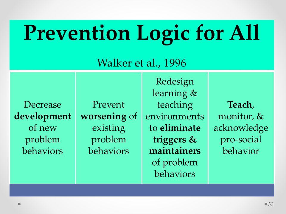 Prevention Logic for All Walker et al., 1996 Decrease development of new problem behaviors Prevent worsening of existing problem behaviors Redesign le