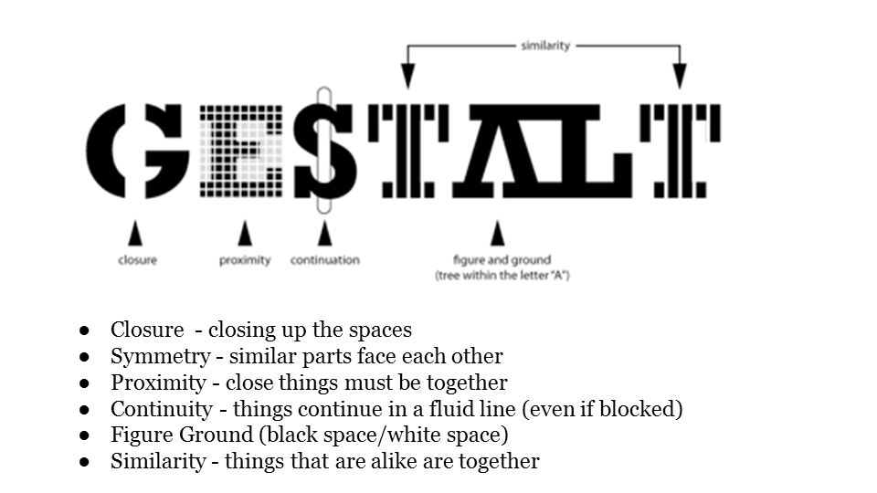 ●Closure - closing up the spaces ●Symmetry - similar parts face each other ●Proximity - close things must be together ●Continuity - things continue in a fluid line (even if blocked) ●Figure Ground (black space/white space) ●Similarity - things that are alike are together