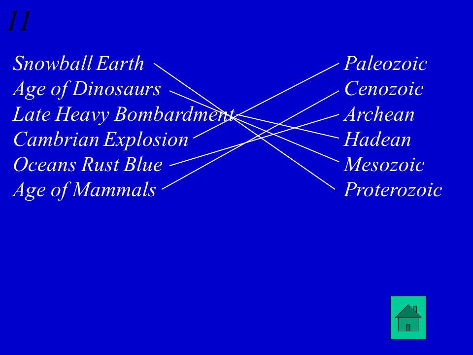 10 Match the event to the correct Eon/Era Snowball EarthPaleozoic Age of DinosaursCenozoic Late Heavy BombardmentArchean Cambrian ExplosionHadean Ocea