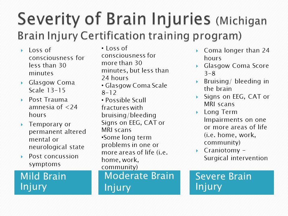  Pre-injury Health (General health, substance abuse, IQ, and previous brain injuries)  Nature and severity of injury (Severity, location, extent and complications)  Complications associated with injury (litigation, secondary injuries, other disabling conditions, etc.)  Post-injury course of recovery (Recovery time, continuum of care and psycho-social issues)  Network of support