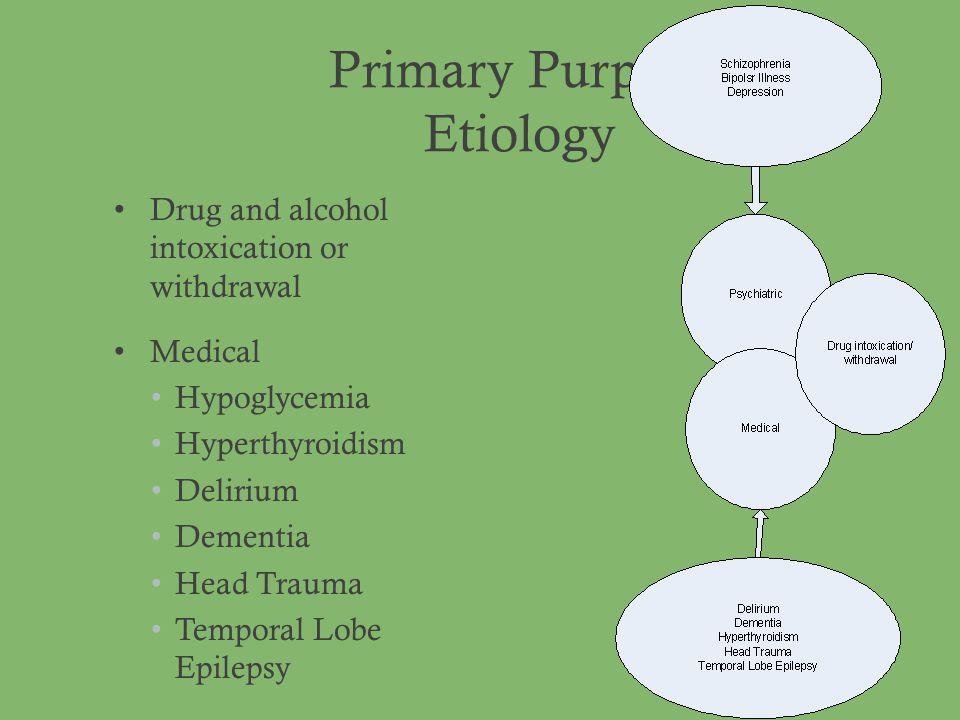 Primary Purpose Etiology Drug and alcohol intoxication or withdrawal Medical Hypoglycemia Hyperthyroidism Delirium Dementia Head Trauma Temporal Lobe