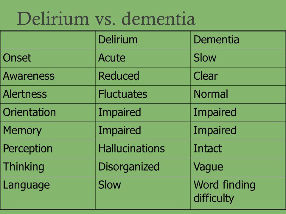 Delirium vs. dementia DeliriumDementia OnsetAcuteSlow AwarenessReducedClear AlertnessFluctuatesNormal OrientationImpaired MemoryImpaired PerceptionHal