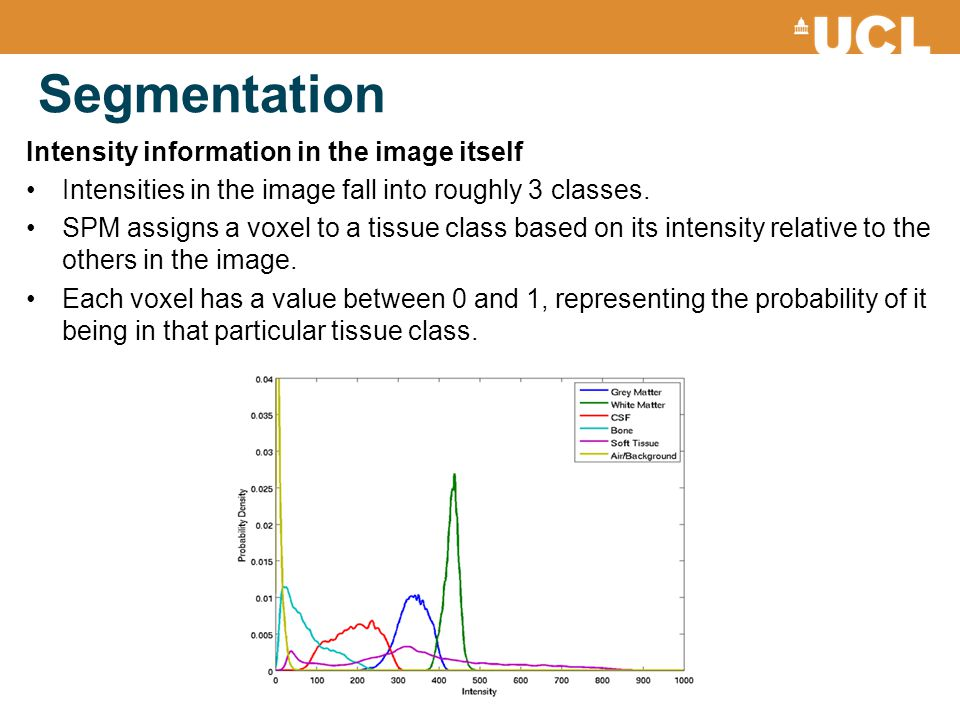 Segmentation Intensity information in the image itself Intensities in the image fall into roughly 3 classes.