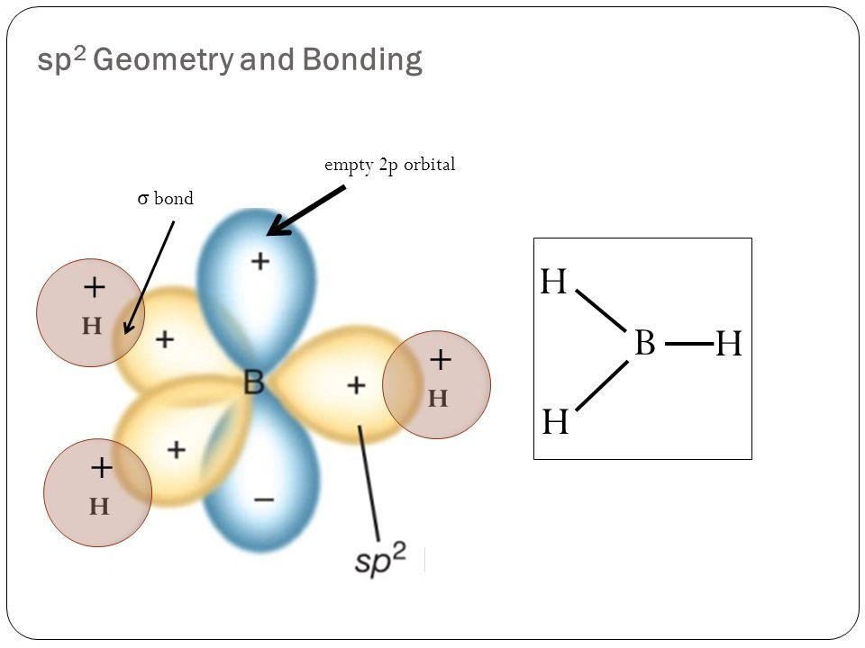 H + empty 2p orbital H + H + B H σ bond H H sp 2 Geometry and Bonding