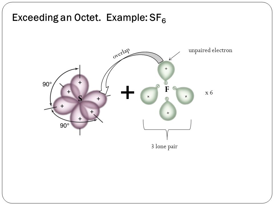 S Exceeding an Octet. Example: SF 6 F 3 lone pair unpaired electron overlap x 6