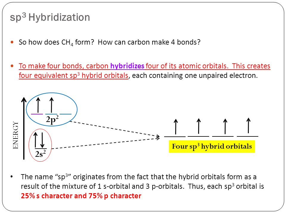 Four sp 3 hybrid orbitals sp 3 Hybridization So how does CH 4 form.