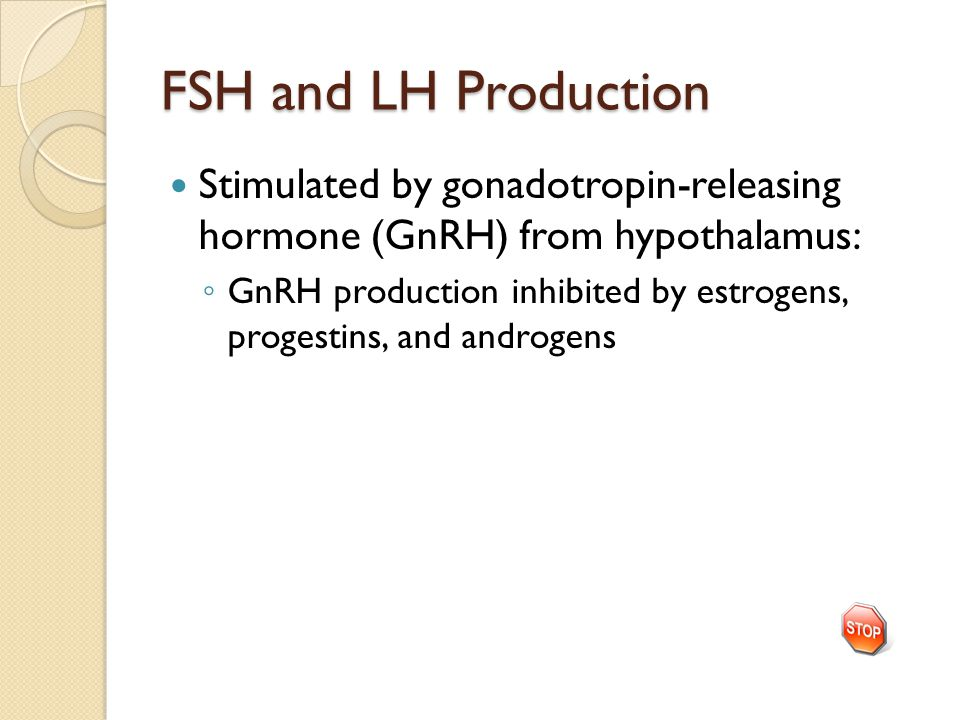 FSH and LH Production Stimulated by gonadotropin-releasing hormone (GnRH) from hypothalamus: ◦ GnRH production inhibited by estrogens, progestins, and androgens