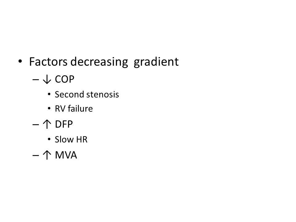 Factors decreasing gradient – ↓ COP Second stenosis RV failure – ↑ DFP Slow HR – ↑ MVA