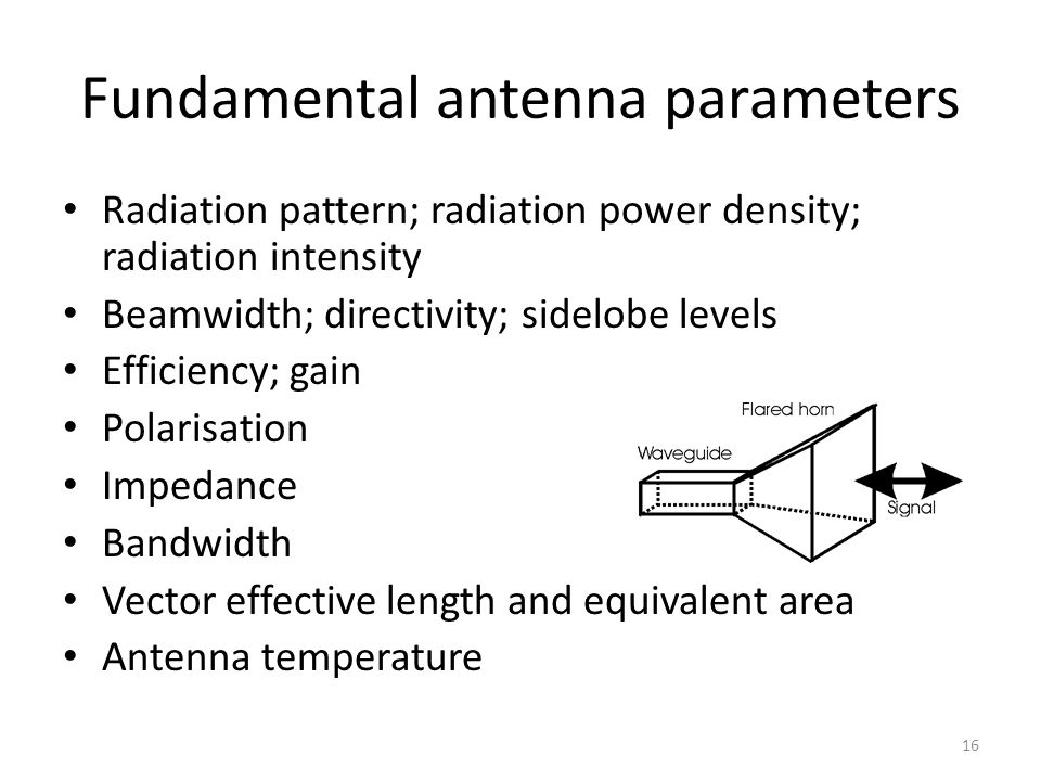 Fundamental antenna parameters Radiation pattern; radiation power density; radiation intensity Beamwidth; directivity; sidelobe levels Efficiency; gain Polarisation Impedance Bandwidth Vector effective length and equivalent area Antenna temperature 16