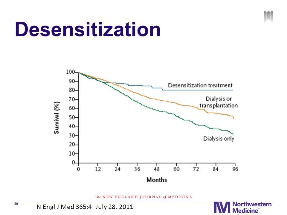 Desensitization 30 N Engl J Med 365;4 July 28, 2011
