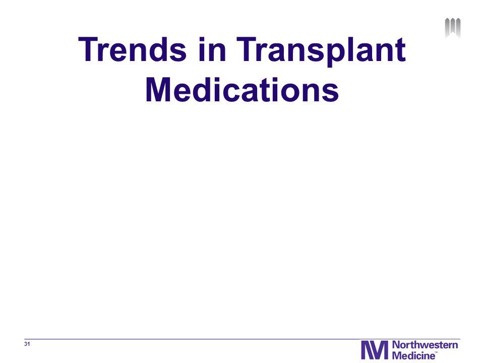 Trends in Transplant Medications 31